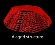 dripps, phinney, grasshopper, parametrics, architecture, uva