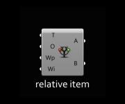 Relative Item